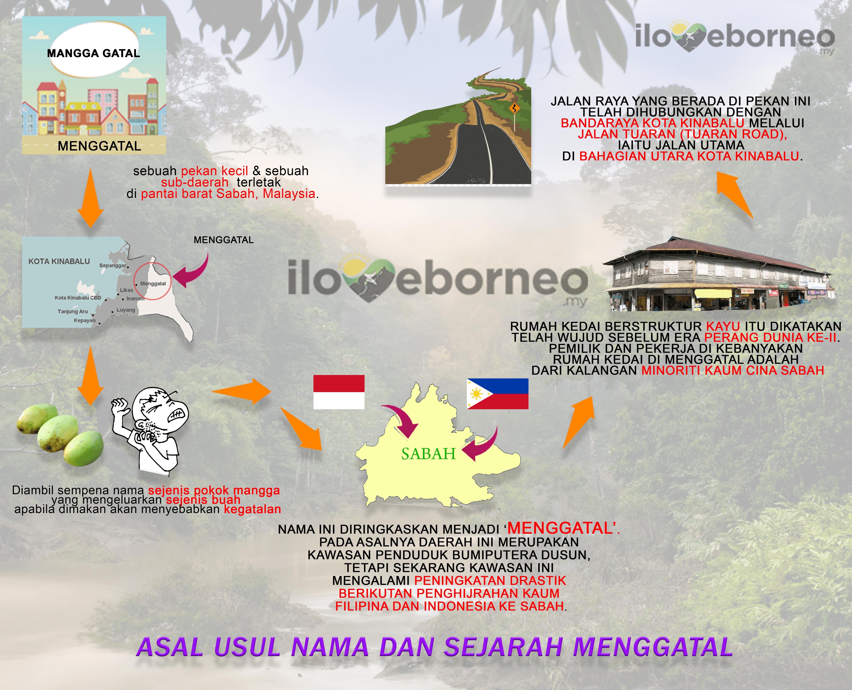 """Mangga Gatal"" Asal Usul Nama dan Sejarah Menggatal"