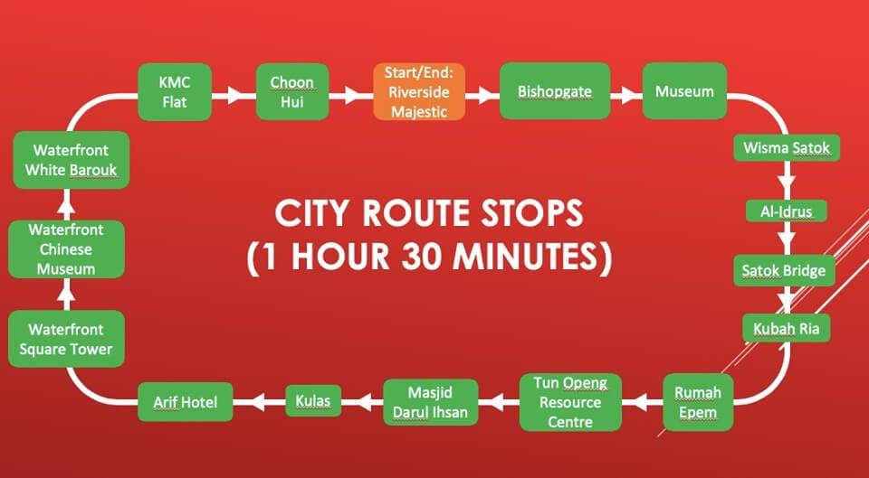 Berikut Adalah Jadual Lengkap Bas Hidrogen Di Kuching