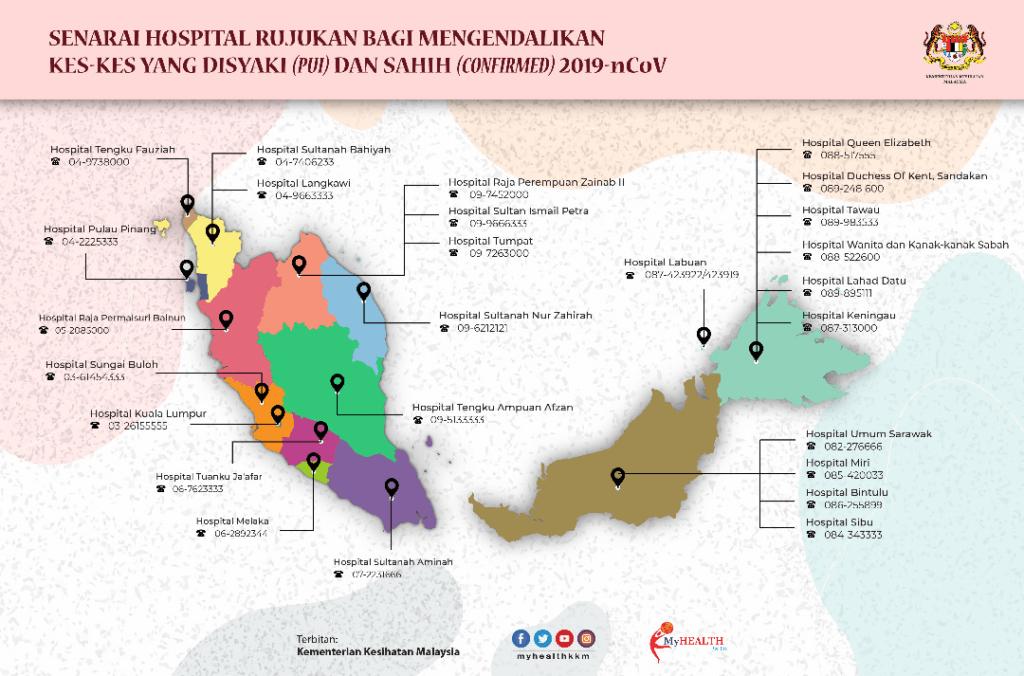 Ini Senarai Hospital Rujukan Untuk Kendalian Kes 2019-nCoV Di Sabah dan Sarawak
