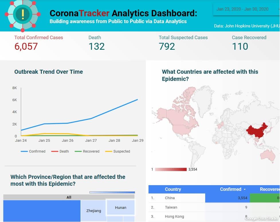 Saintis Data Dari Malaysia Lancarkan Laman Web Perkembangan Terkini Virus Wuhan