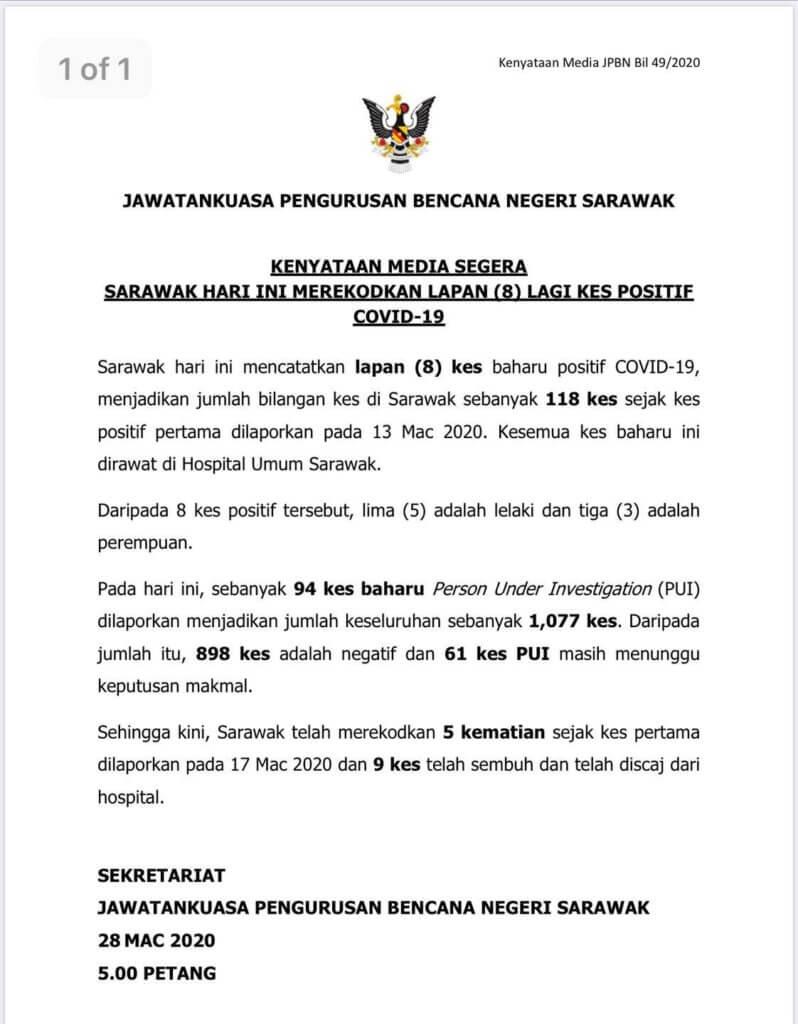 TERKINI : Sarawak Catat Pertambahan 8 Kes Positif Baharu COVID-19 Hari Ini, 118 Kes Keseluruhan