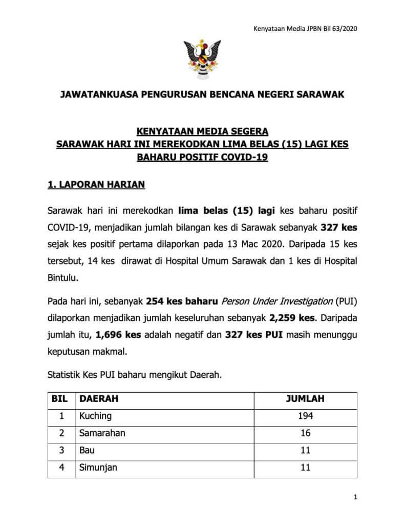 TERKINI : Sarawak Lapor 15 Kes Positif Baru COVID-19 Hari Ini, Keseluruhan Kini 327 Kes