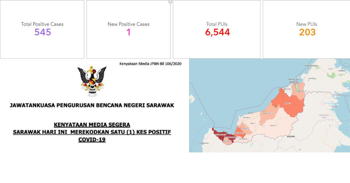 Setelah 8 Hari Tanpa Kes Baru, Sarawak Hari Ini Catat Kembali 1 Kes Positif