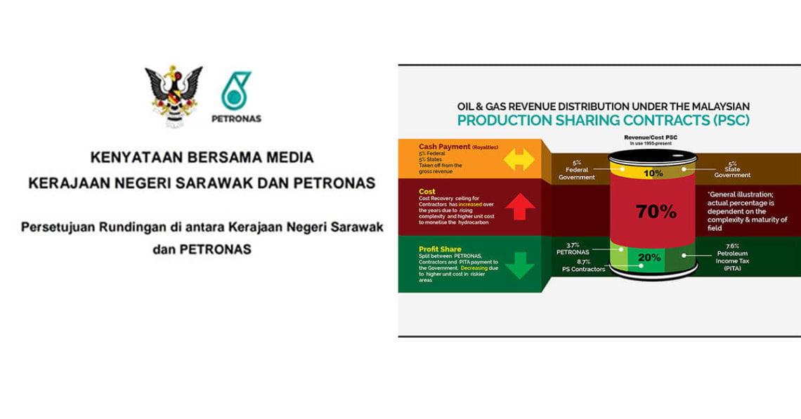 Kerajaan Sarawak dan PETRONAS Capai Kata Sepakat, Bayar RM2 Billion Kepada Sarawak