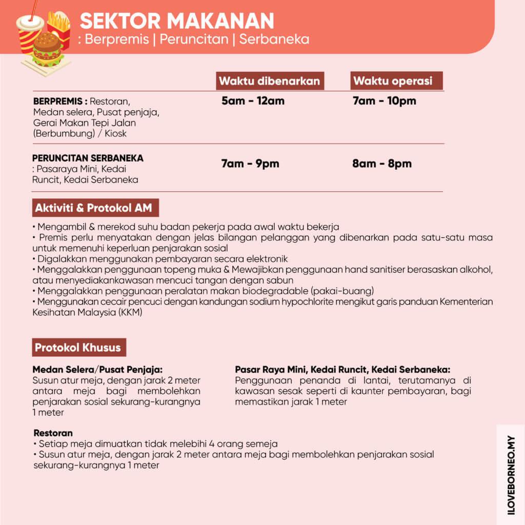 PKPB Sarawak : Restoran,Gerai Tepi Jalan, Pusat Penjaja Dibenar Operasi Sehingga 10 Malam