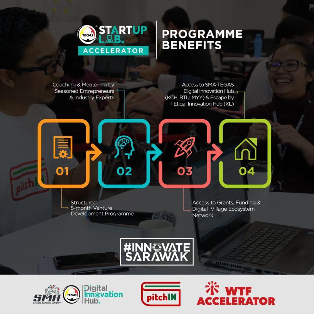 Permohonan TEGAS Startup Lab Accelerator Batch 3 Kini Dibuka