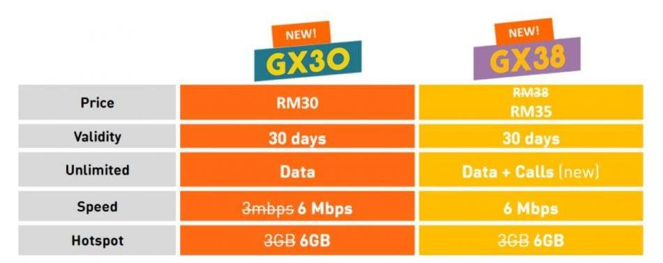 U Mobile Tercabar, Tawar Data Tanpa Had Serendah RM 30 Sebulan