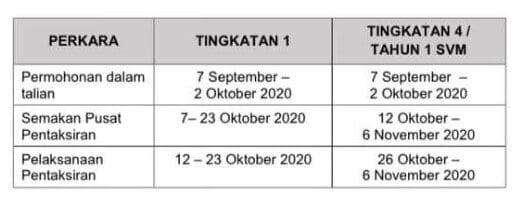 KPM Umum Pentaksiran Khas Kemasukan Ke Sekolah Khusus 2021 Diadakan Oktober Ini