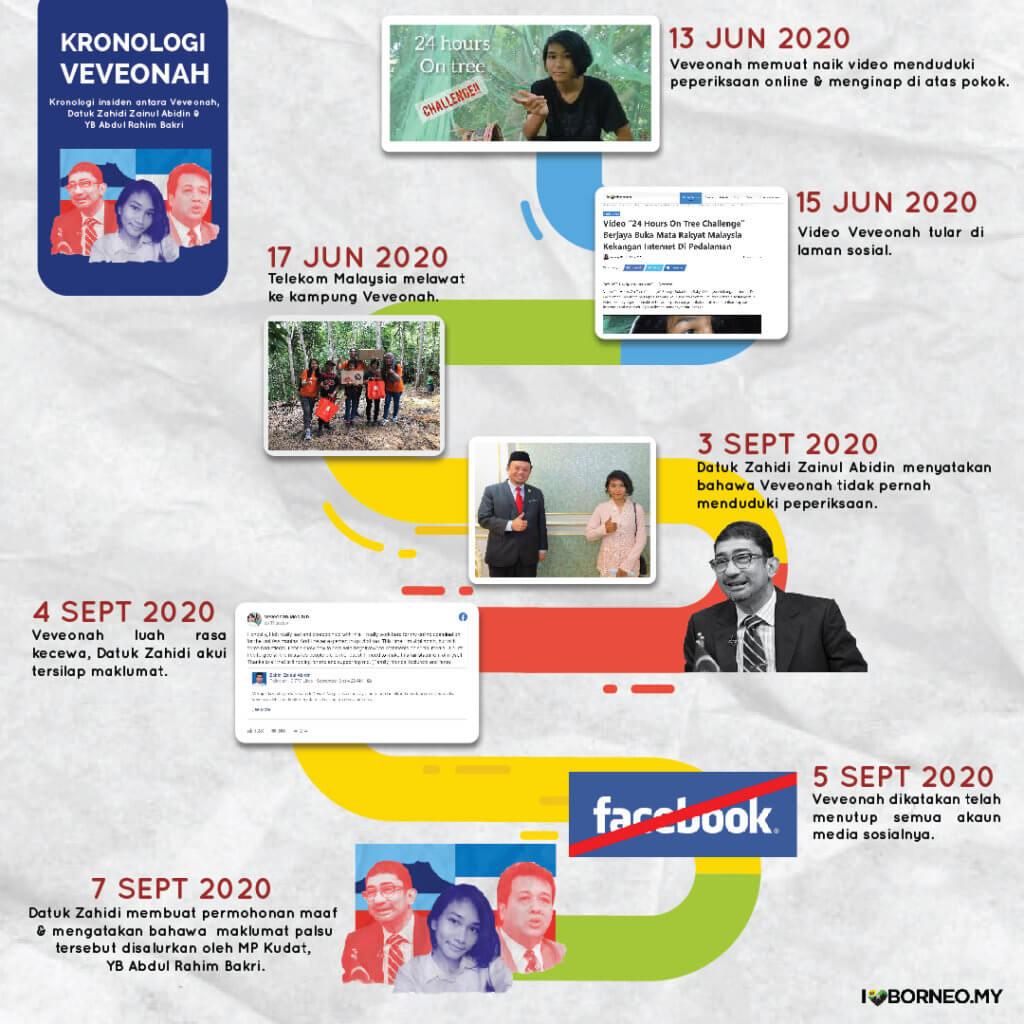 YB Khairy Jamaluddin Jadi Wakil Kerajaan Minta Maaf Secara Bersemuka Dengan Veveonah Di UMS
