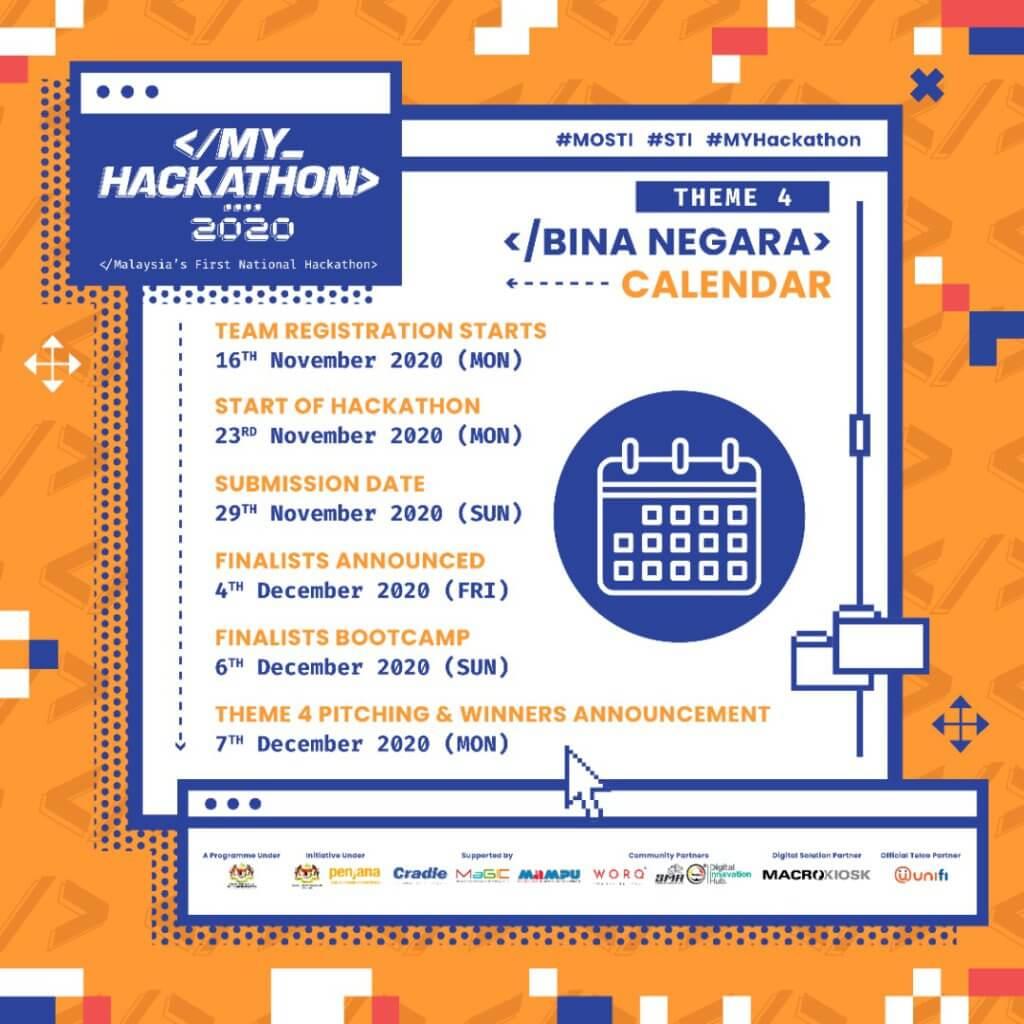 Hackathon Nasional Pertama Di Malaysia, MYHackathon 2020 Kini Memasuki Pusingan Kuching