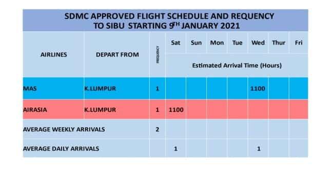 Penerbangan Dari Luar Negeri Ke Sibu Dan Miri Akan Dikurangkan, 13 Penerbangan Seminggu