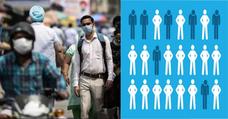 Penduduk Delhi Mungkin Telah Membina 'Imuniti Kawanan' Terhadap Virus COVID-19
