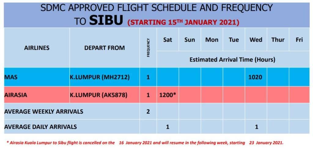 Semak Dahulu Jadual Penerbangan Sahih Daripada SDMC Ini Sebelum Beli Tiket Ke Sarawak