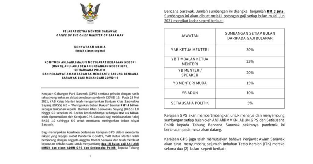 Ketua Menteri Dan Menteri DUN Sarawak Potong Sebahagian Gaji Selama 2 Bulan
